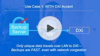 DXi Accent: Maximizing Deduplication Efficiency Part 2