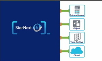 StorNext scale-out storage products for geospatial data management