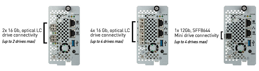 Connectivity Specs